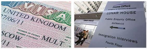 United Kingdom Immigration Regulations